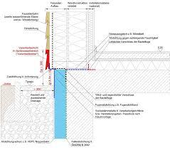 Richtlinie Sockelanschluss Im Holzhausbau