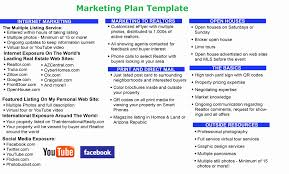 real estate agent marketing plan best of real estate marketing plan template baskanai of real estate agent marketing plan art exhibition real estate