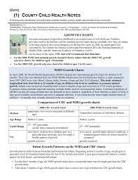 Growth Charts Washington State Medical Home