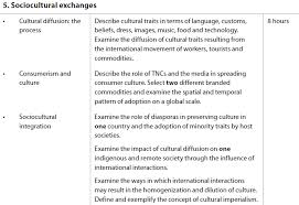 sociocultural exchanges the geographer online cultural diffusion