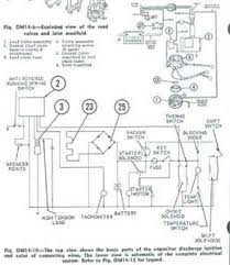 wiring diagram for 1980 85hp evinrude outboard motor fixya i need wiring diagram for 1968 evinrude 55hp outboard to replace colour coded motor wiring diagram