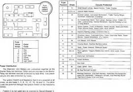 similiar 96 mercury sable fuse box keywords 96 ford explorer fuse diagram 1999 mercury sable fuse box diagram