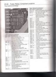 similiar 06 jetta fuse diagram keywords 2006 vw jetta fuse box diagram