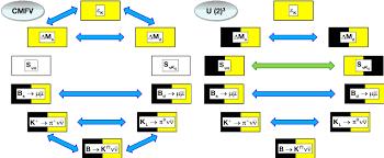 Green Dna Chart Dna Chart Of Mfv Models Left And Of U 2 3 Models
