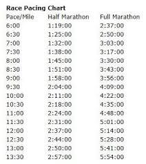 Run Disney Tinkerbell Half Marathon Training Week 11 Half