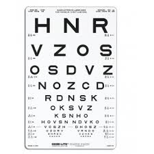 20 20 Vision Chart Sloan Letter Proportionally Spaced Distance Chart Hnr 4 Meter