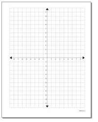 Coordinate Plane With Labeled Axis