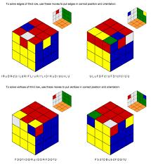Pattern To Solve Rubik's Cube Interesting Decorating Ideas
