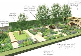 Small Picture Illustration of Chelsea garden Homebase projects concepts