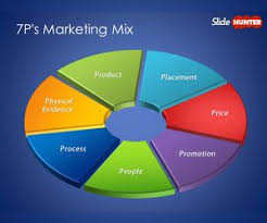 Marketing Plan Powerpoints Free Marketing Plan Powerpoint Templates