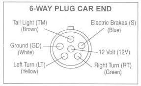 six pin wiring diagram wiring diagram for you • 6 hole trailer wiring diagram wiring diagram schema rh 14 9 7 derleib de 6