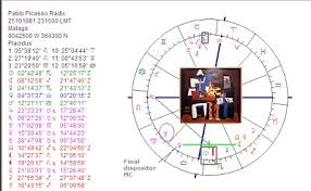 Picasso Natal Chart Art Astrology Astrology Chart Of Pablo Picasso
