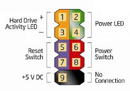 motherboard wiring diagram power reset motherboard how to plug power reset buttons from case to motherboard leads on motherboard wiring diagram power