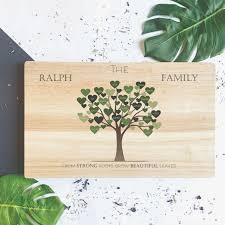 Family Tree Design In Illustration Board Family Tree Printed Board