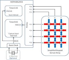 keypad interfacing with arduino uno circuit diagram code lutron Keypad Wiring Diagram allister wiring diagram led wire schematic keypad wiring diagram wiring diagram entry keypad