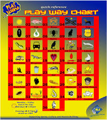 Grenada Playway Chart Play Way National Lotteries Authority