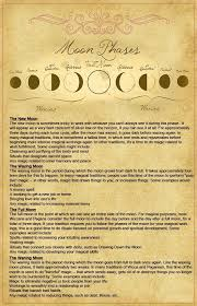 Wiccan Moon Chart Moon Phases Book Of Shadows Moon Magic Wicca