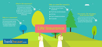 how much of life insurance coverage a person should get depends on