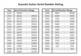 Guitar Nut Size Chart Collings Acoustic Guitars Faq