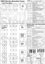 1994 ford f 150 fuse box diagram download wiring diagrams \u2022 05 f150 fuse box diagram at 2005 F150 Fuse Box Diagram