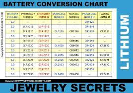 Lithium Watch Battery Conversion Chart Chart Conversation