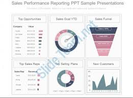 presentations ppt sales performance reporting ppt sample presentations powerpoint