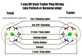 7 way rv wiring harness 7 diy wiring diagrams 7 way trailer plug wiring schematic wiring diagram maker
