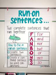 Complete Sentence Anchor Chart Writing Mini Lesson 4 Run On Sentences Rockin Resources