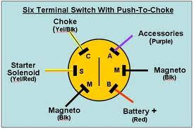 mercury outboard ignition wiring diagram universal ignition switch wiring diagram page 1 iboats boating ignition switch wiring diagram click image for