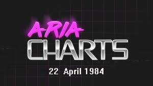 Aria Charts Throwback 22 April 1984 Aria Charts