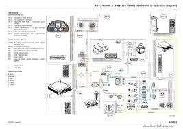 massey ferguson mf 6400 series service manual pdf repair manual mf 6400 series service manual pdf 8 enlarge