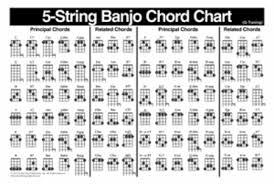 5 String Banjo Tuning Chart 56 Efficient 4 String Banjo Chord Chart Printable