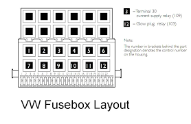 tdi wiring page vw t forum vw t forum you will also need to add the 109 relay ecu 12v terminal 30 supply to the empty position 3 of the t4 fusebox see diagram below