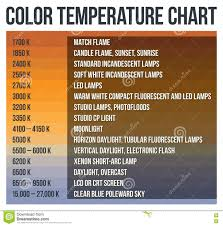 Light K Chart Color Temperature Chart Stock Illustration Illustration Of