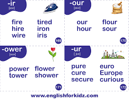 Worksheets are wordstudy2 build unaccented final syllables cher ture, r controlled vowels ur. Vowel Phonics Kit Worksheets Flashcards Reading Comprehension