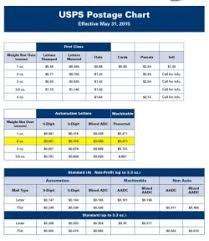 Usps Package Rates Chart 2015 E Ective May 31 2 015 New Usps Postage Rates Its Your