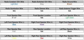 wiring diagram 2002 toyota camry xle radio wiring diagram 2000 2014 jetta speaker wire colors at 2012 Vw Jetta Radio Wiring Diagram