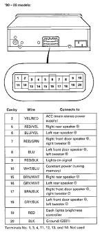 92 honda civic radio wiring diagram complete wiring diagrams \u2022 92 honda accord lx radio wiring diagram at 1992 Honda Accord Stereo Wiring Diagram