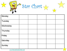 children rewards charts spongebob reward chart