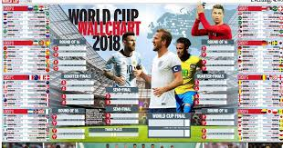 World Cup 2018 Wall Chart Download Your World Cup 2018 Wallchart With Tv Fixtures