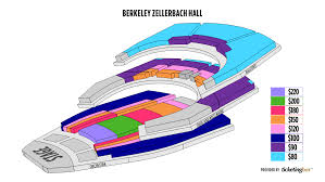 Shen Yun Seating Chart Berkeley Zellerbach Hall Seating Chart English Shen Yun