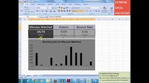 Advanced Excel Interactive Charts Online Excel Tutorial