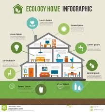 design green tiny eco friendly home enticing