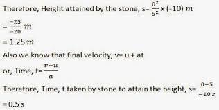 Cbse 9, Physics, Cbse- Motion, Ncert Solutions
