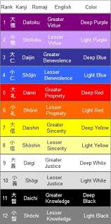 Japanese Colour Chart The Secret Meaning Of Japans Traditional Colours
