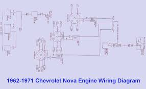 wrg 5624 1971 chevelle fuse box schematic 1971 chevy ignition wiring diagram 34 wiring diagram 1971 chevelle frame diagram 1971 chevelle wiring diagram