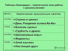 Презентация на тему Выпускная квалификационная работа  19 Таблица Календарно тематический план работы