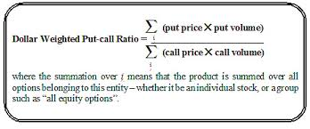 About Put Call Ratios Option Strategist