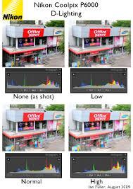 nikon coolpix p6000 d lighting comparison