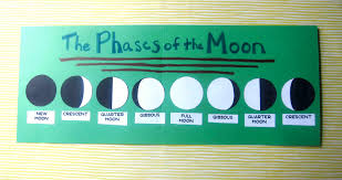 Phases Of The Moon Chart For Kids Adventures As Annie Midnight On The Moon Sturdy For